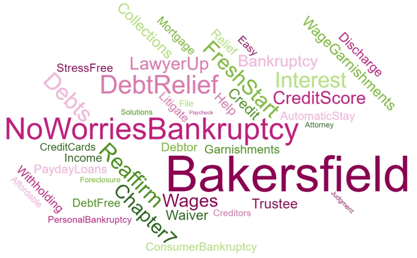 Bakersfield bankruptcy attorney
