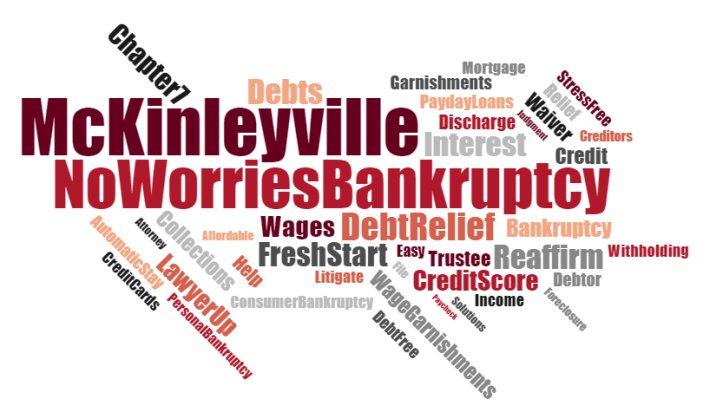 Cheap bankruptcy lawyer in McKinleyville
