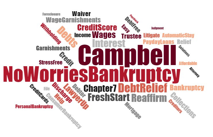 cheap California bankruptcy lawyer