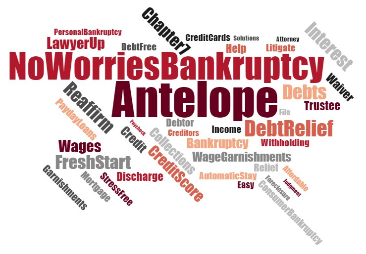 affordable bankruptcy attorney in Antelope