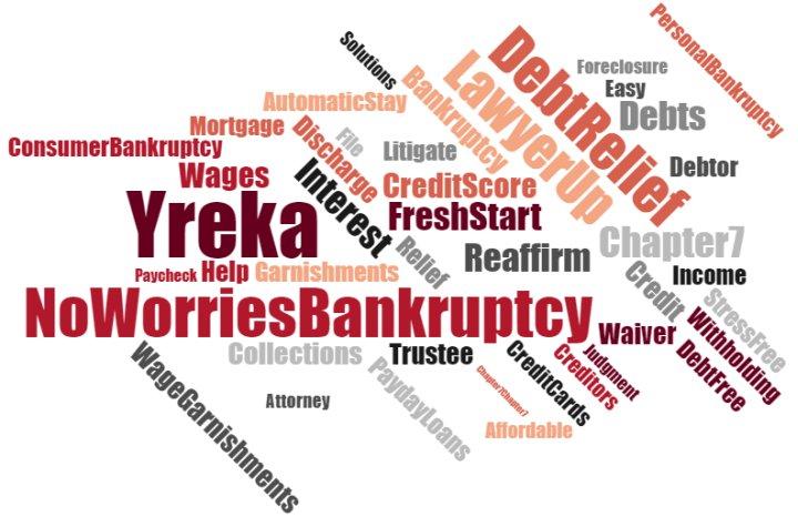 cheap bankruptcy near me