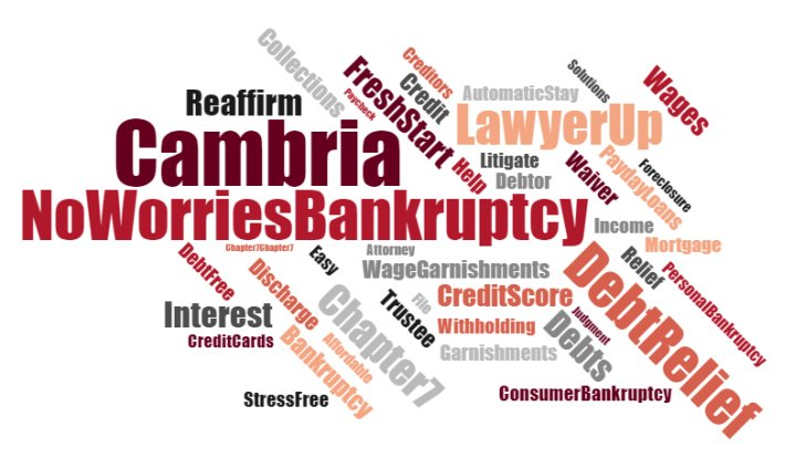 cheap bankruptcy attorney