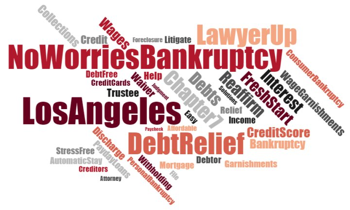 affordable bankruptcy lawyer near me