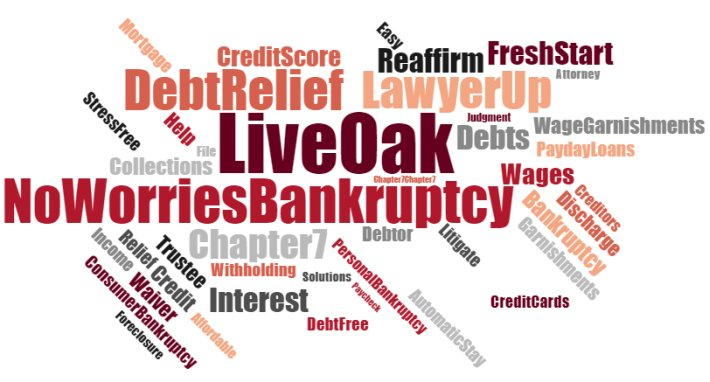 easy bankruptcy solutions