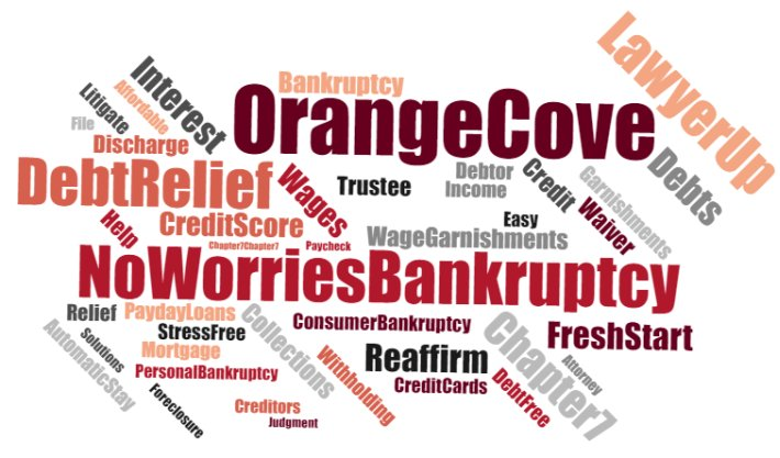 affordable bankruptcy attorney