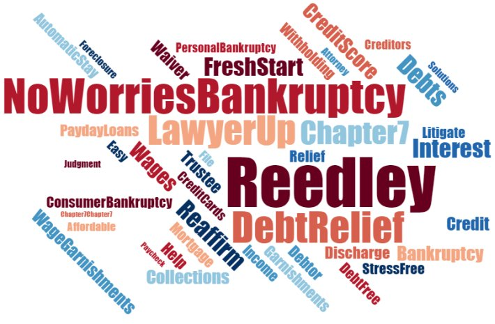 bankruptcy attorney near me