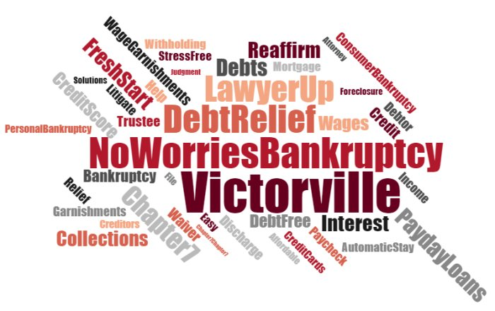 best Victorville bankruptcy lawyer