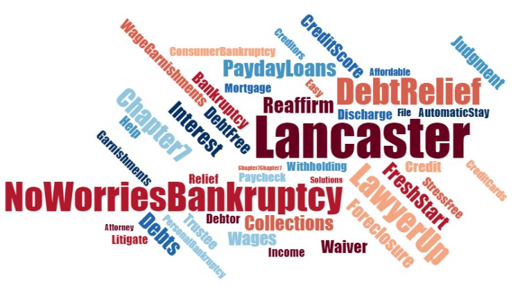 bankruptcy lawyer in Lancaster